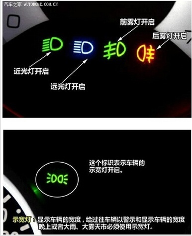 汽车仪表盘上的64个仪表盘符号你知道不