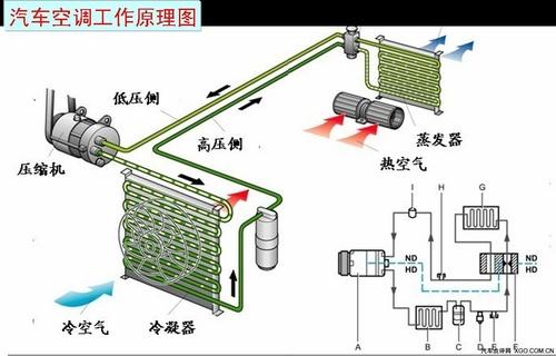 往复空调压缩机结构图