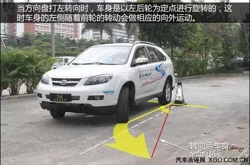 汽车窄道 转弯的原理